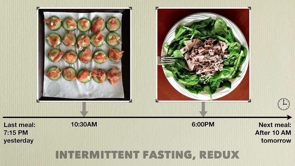 intermittent fasting ketosis schedule